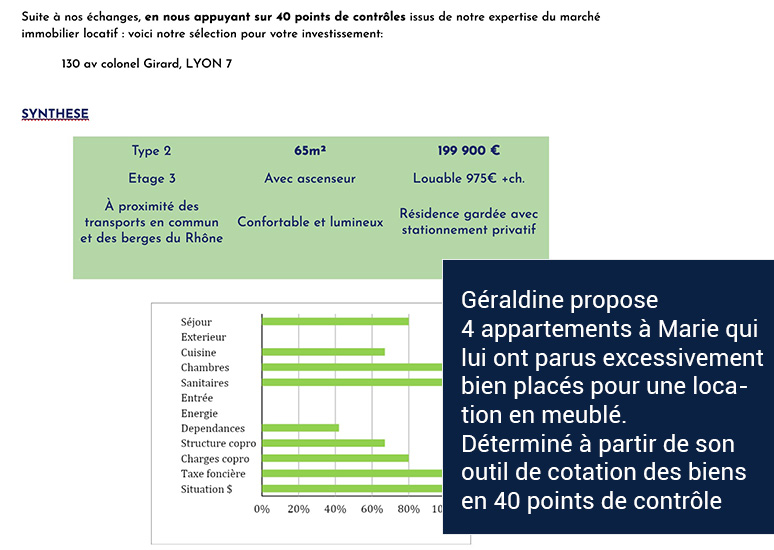 MARIE achat appartement location meublé défiscalisation Lyon