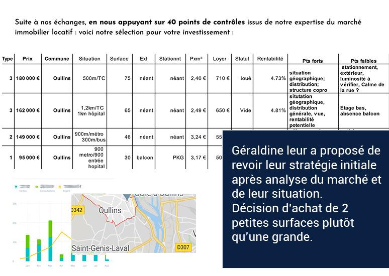 développer son patrimoine immobilier avec investissement locatif Lyon