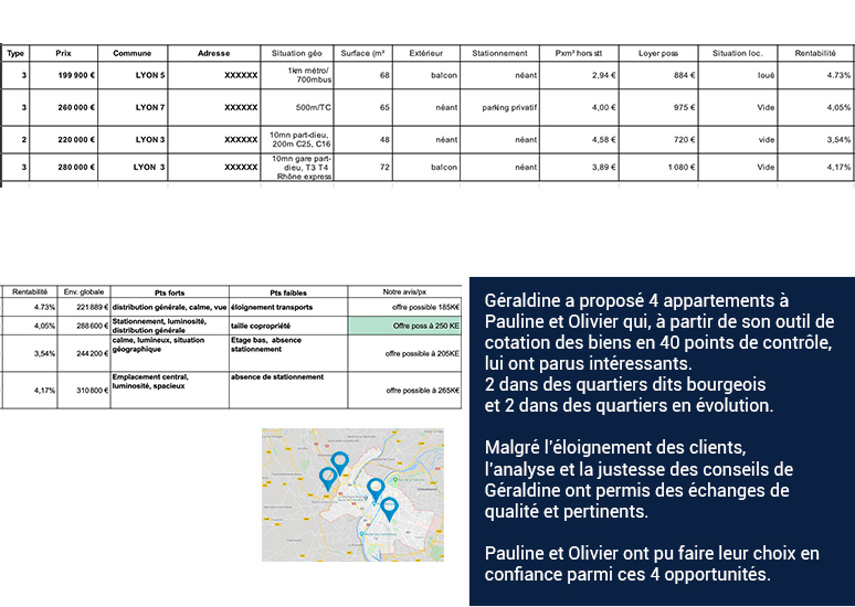 expat distance achat immo invest locatif Lyon