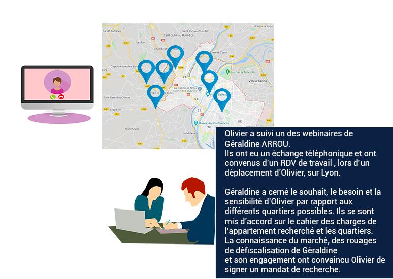 mandat recherche expat distance achat immobilier Lyon
